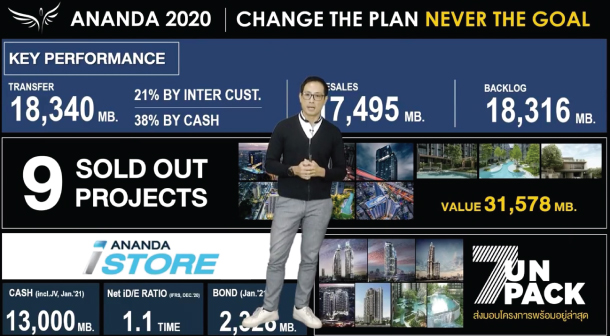 Anan Performance 2020 1