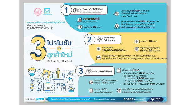 3 Campaign Covid Nha