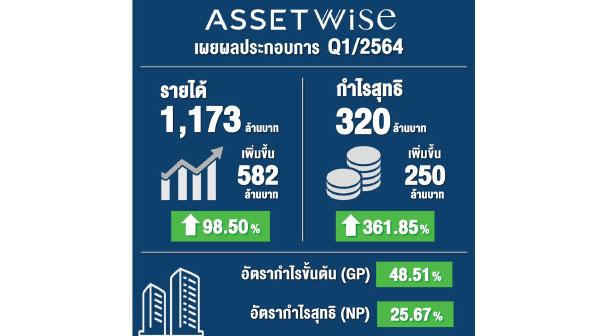 Asw Revenue Q164