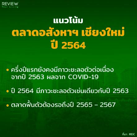 Reic Chingmai Re 2021 3 1