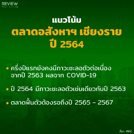 Reic Chingrai Re 2021 3 1