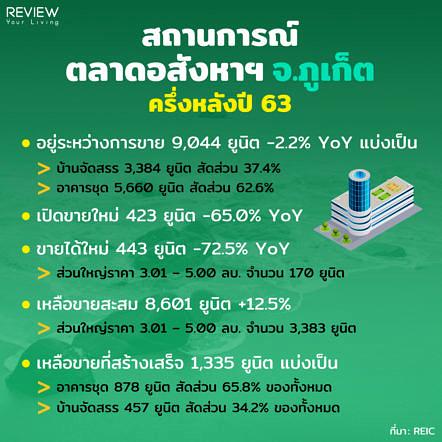 Reic Phuket 2h63