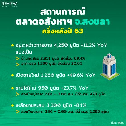 Reic Songkha 2h63